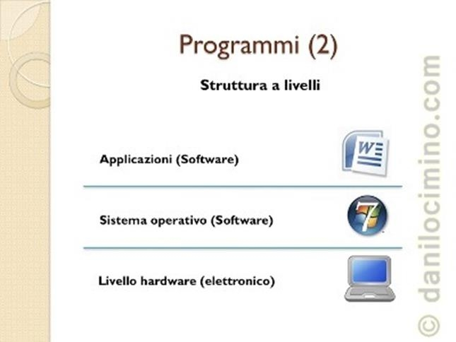 "Course of ""Computer science"""